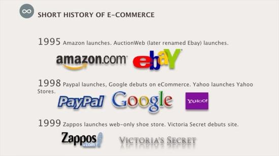 history_of_e_commerce