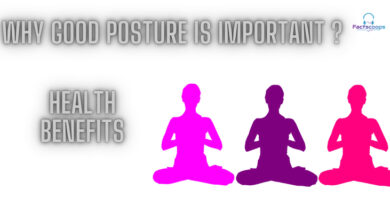 why good posture is important