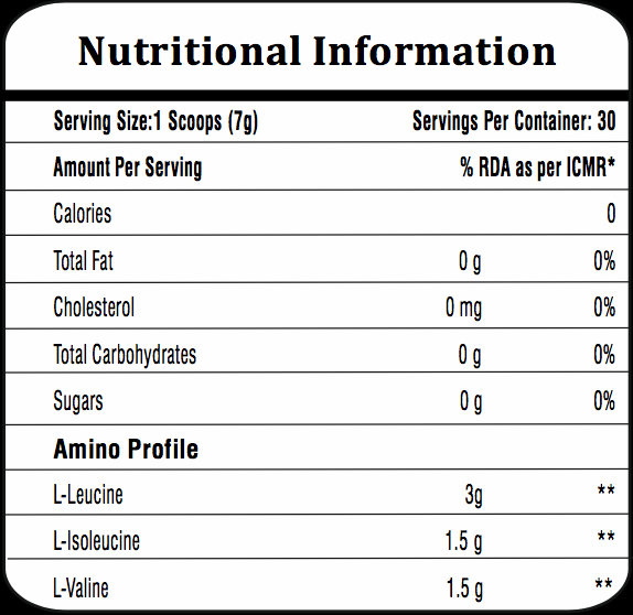 Gm Nutrition BCAA-HQ-Label